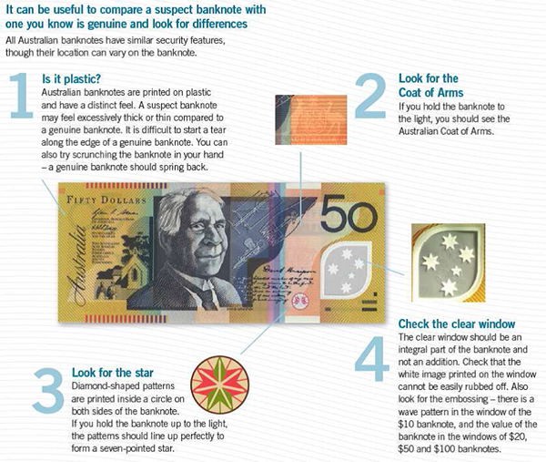 Counterfeit 50 Notes In Circulation Blue Mountains News