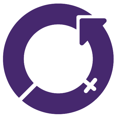International Women's Day 2019 - Lithgow Library